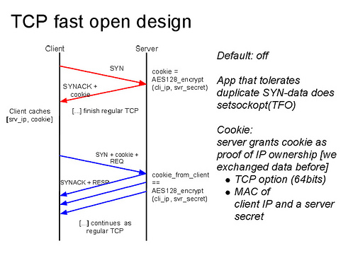 tcp-fast-open.png